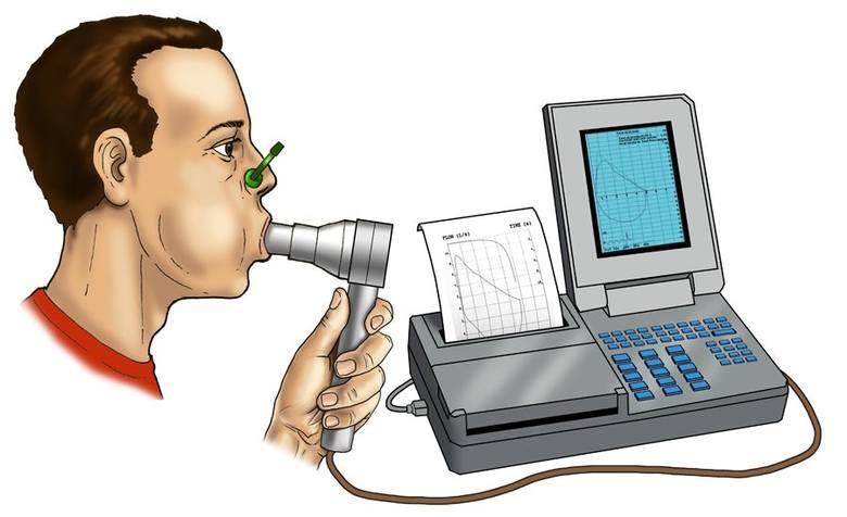 Bezpłatne badanie rentgenowskie połączone z badaniem spirometrycznym- 12.09.2019r.
